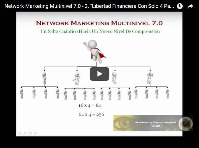 Network Marketing Multinivel Marketing en Red Marketing de Recomendación
